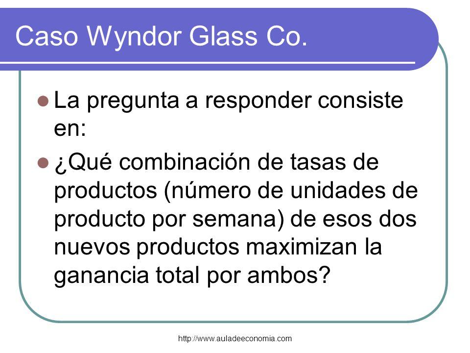 http://www.auladeeconomia.com Caso Wyndor Glass Co. La pregunta a responder consiste en: ¿Qué combinación de tasas de productos (número de unidades de