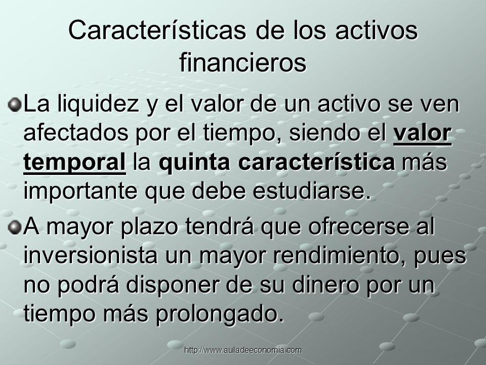 http://www.auladeeconomia.com Diversificación de carteras El conjunto de activos que un inversor posee es conocido como su cartera.