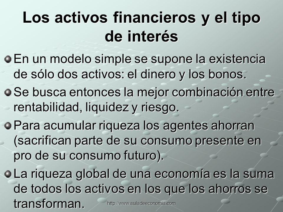 http://www.auladeeconomia.com Los activos financieros y el tipo de interés En el modelo que se presenta la riqueza se presenta como los activos dinero (Ms) y los bonos emitidos por empresas y el gobierno (Bs).