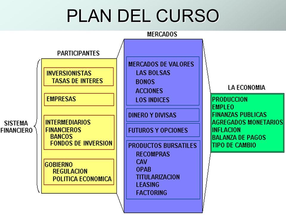 http://www.auladeeconomia.com SISTEMA FINANCIERO