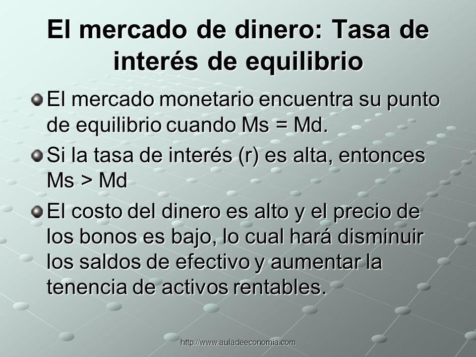 http://www.auladeeconomia.com El mercado de dinero: Tasa de interés de equilibrio