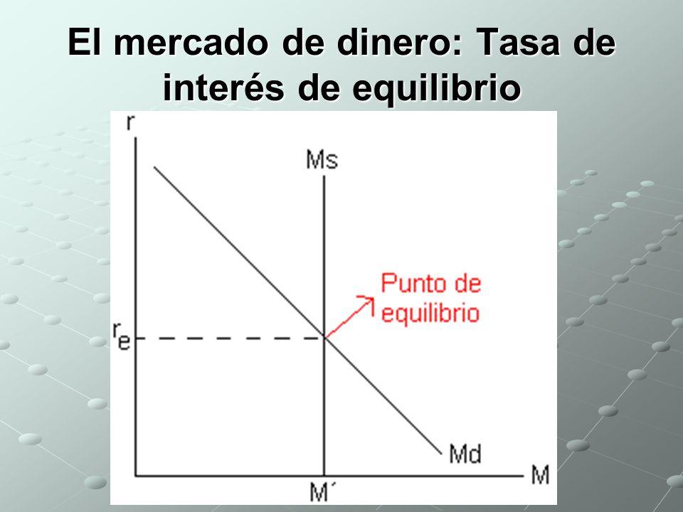 http://www.auladeeconomia.com Oferta y demanda de Fondos prestables De acuerdo con este enfoque las tasas de interés se determinan por la oferta y la demanda de crédito o fondos prestables.