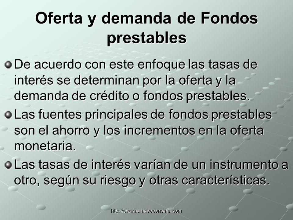 http://www.auladeeconomia.com Oferta y demanda de Fondos prestables