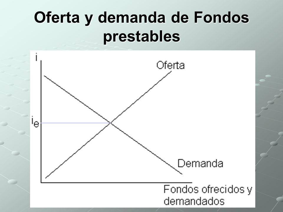 http://www.auladeeconomia.com Importancia de las tasas de interés Las tasas de interés juegan un papel muy importante en las economías Regulan el flujo de fondos entre ahorradores y deudores.