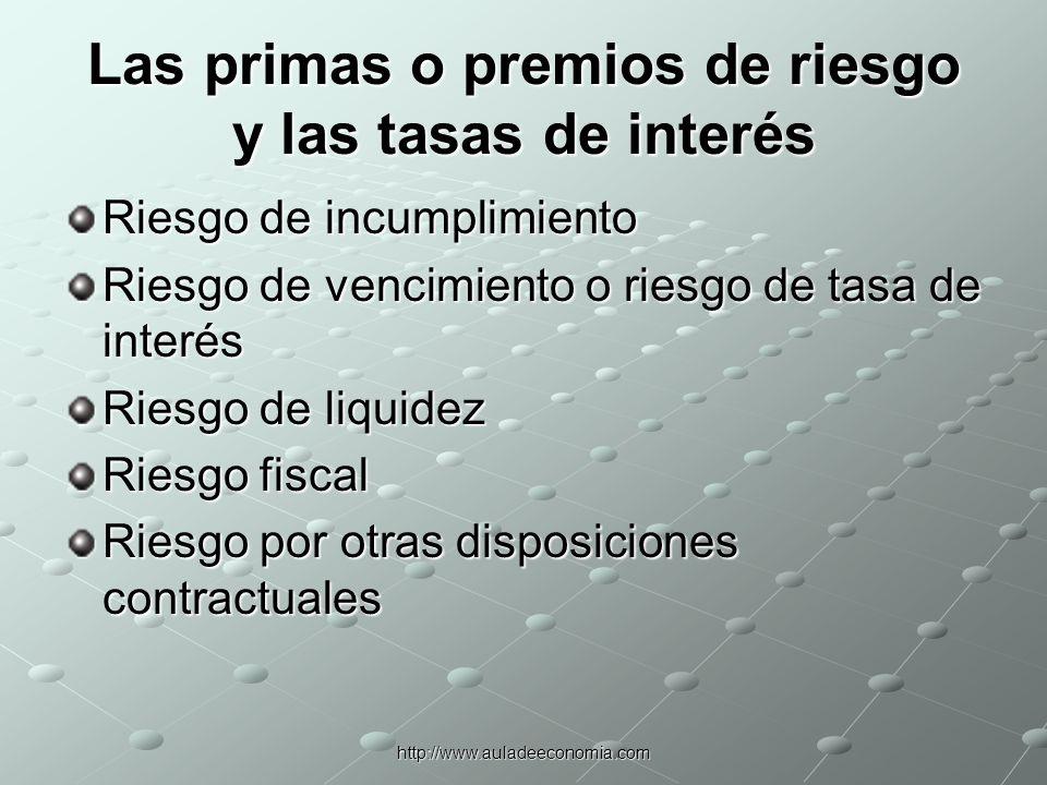 http://www.auladeeconomia.com Curvas de rendimiento