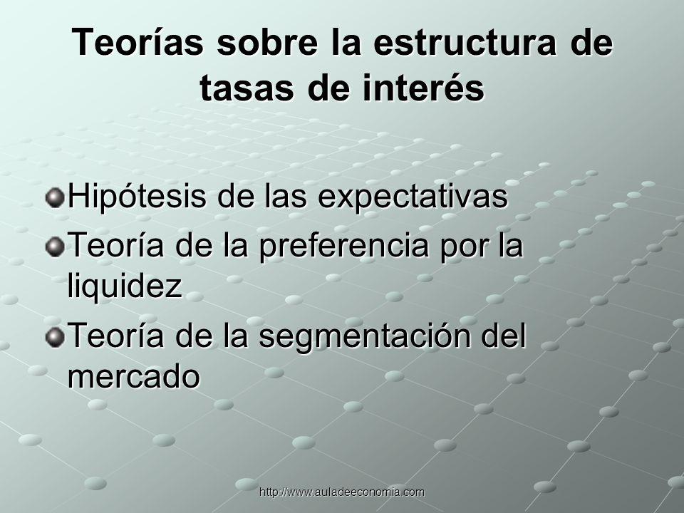 http://www.auladeeconomia.com Hipótesis de las expectativas La curva de rendimiento refleja las expectativas de los inversionistas sobre las tasas de interés y de inflación a futuro.