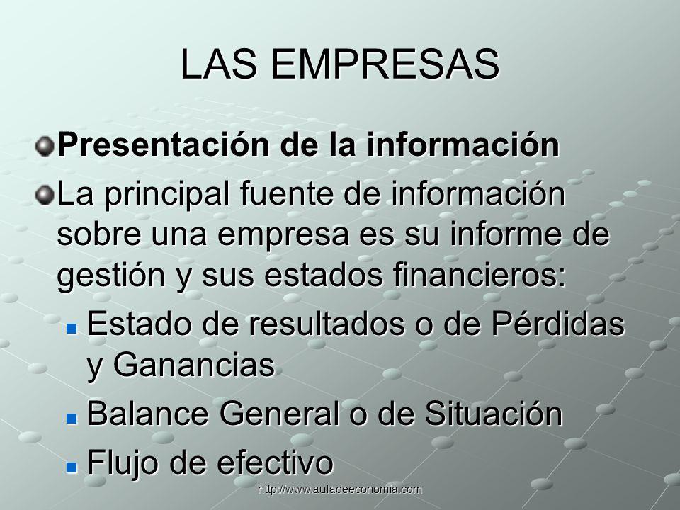 http://www.auladeeconomia.com Financiamiento