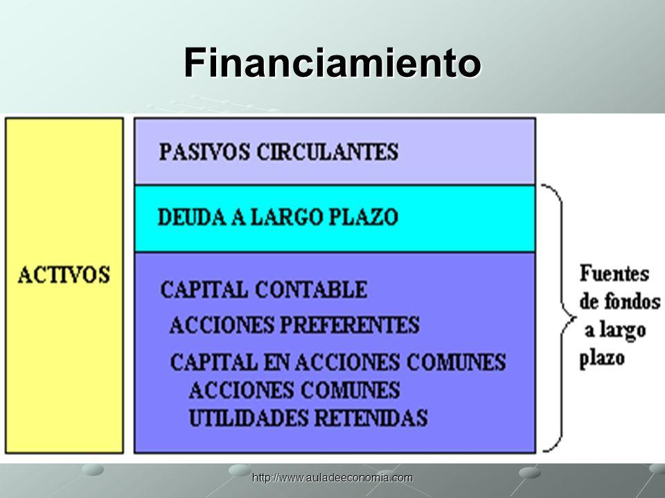 Financiamiento Desde la perspectiva de la empresa, los mercados financieros existen para incrementar sus capacidades monetarias a través de varios instrumentos financieros.