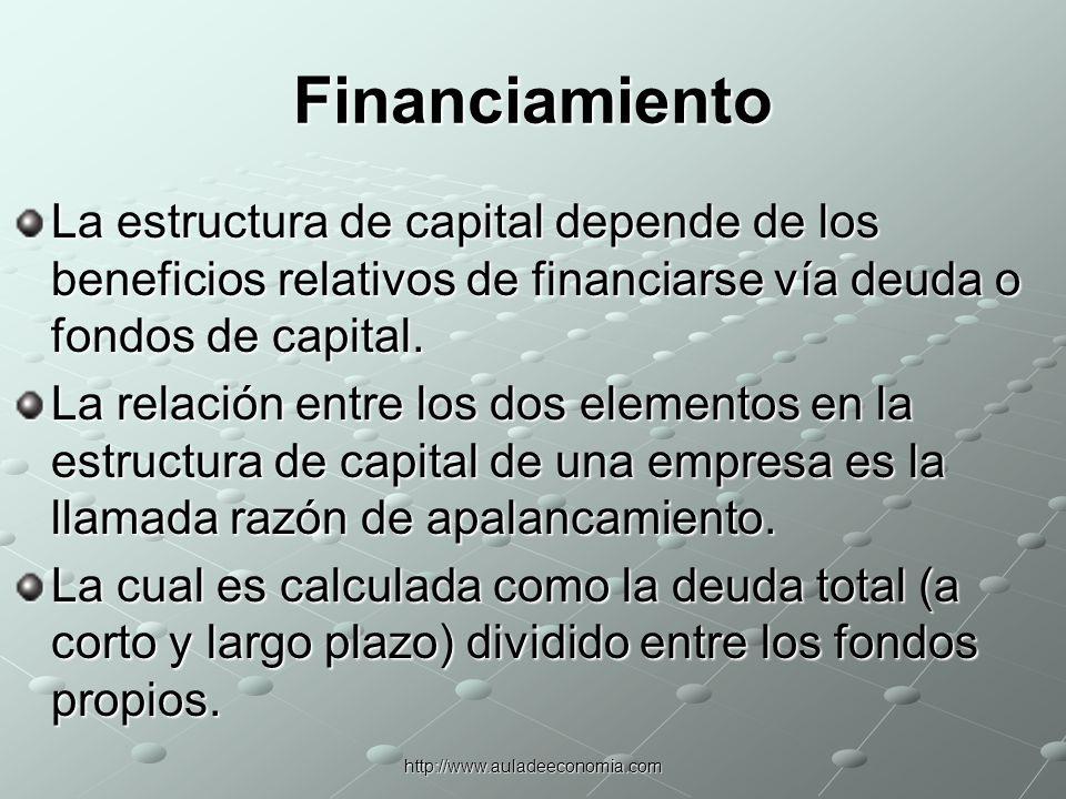 http://www.auladeeconomia.com Financiamiento Para una empresa con un alto apalancamiento financiero un incremento en las tasas de interés puede tener un efecto dramático, por los pagos necesarios para satisfacer los intereses de su deuda.