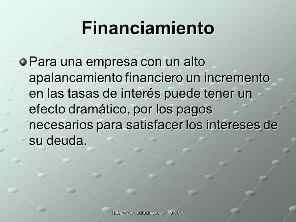 http://www.auladeeconomia.com Financiamiento: Fondos propios Este es el capital que permite a una empresa afrontar el riesgo implícito en la actividad.