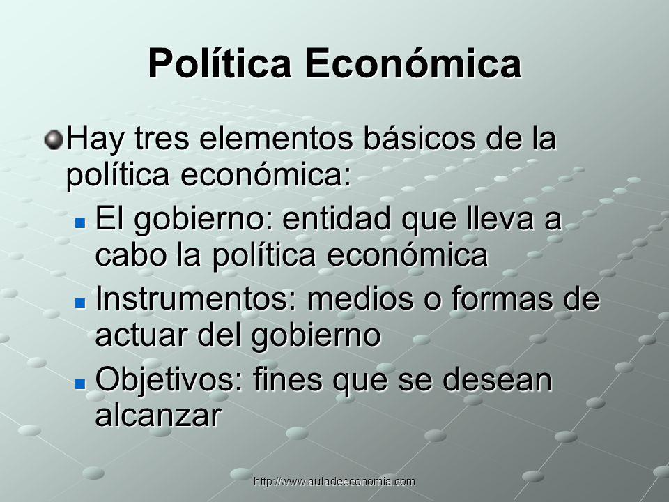http://www.auladeeconomia.com Política Económica: Objetivos Crecimiento y desarrollo económico Pleno empleo Estabilidad de precios Redistribución del ingreso y la riqueza Equilibrio en la balanza de pagos