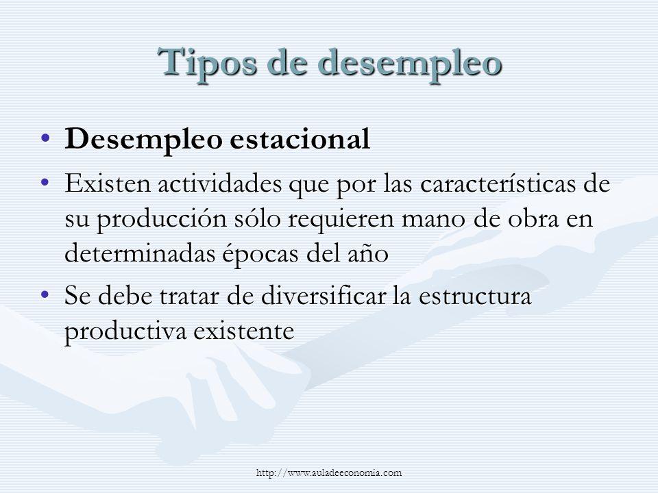 http://www.auladeeconomia.com Tipos de desempleo Desempleo estacionalDesempleo estacional Existen actividades que por las características de su produc