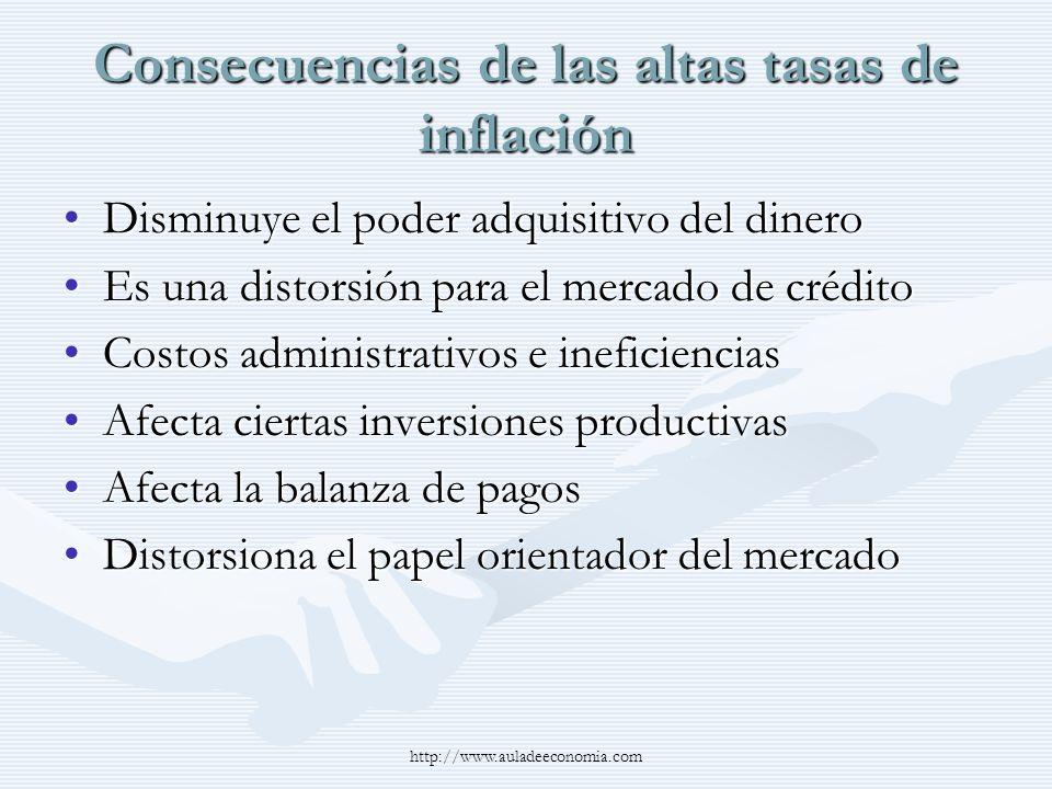 http://www.auladeeconomia.com Consecuencias de las altas tasas de inflación Disminuye el poder adquisitivo del dineroDisminuye el poder adquisitivo de