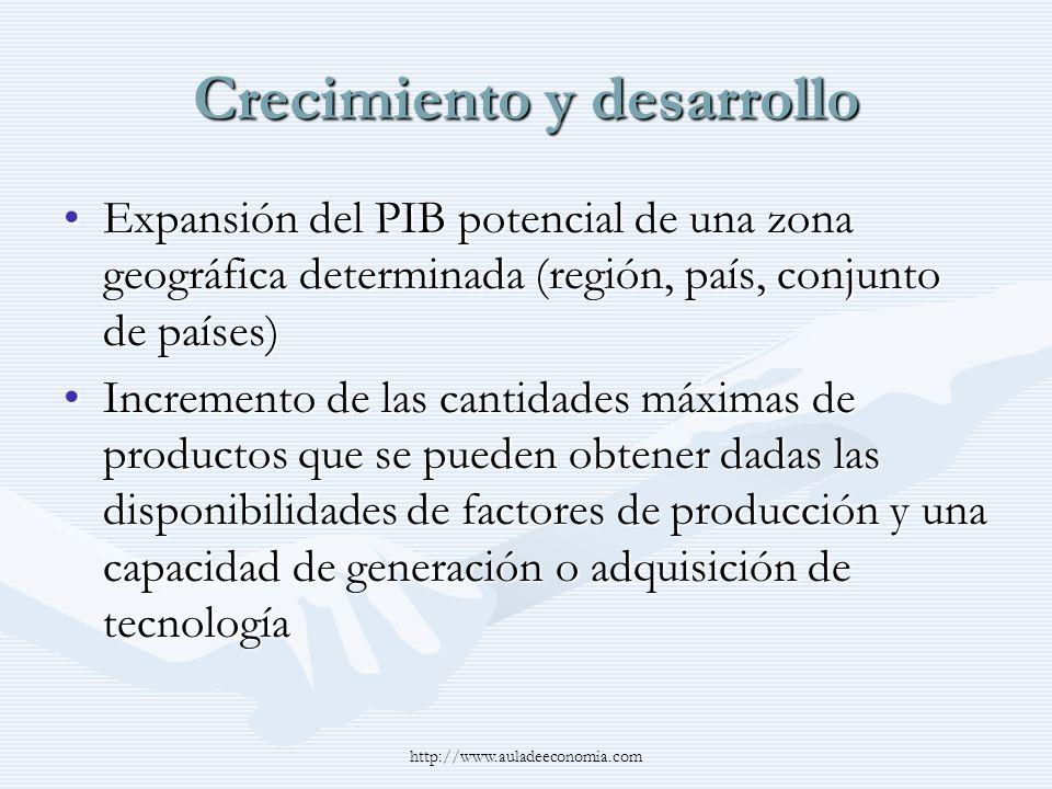 http://www.auladeeconomia.com Crecimiento y desarrollo Expansión del PIB potencial de una zona geográfica determinada (región, país, conjunto de paíse