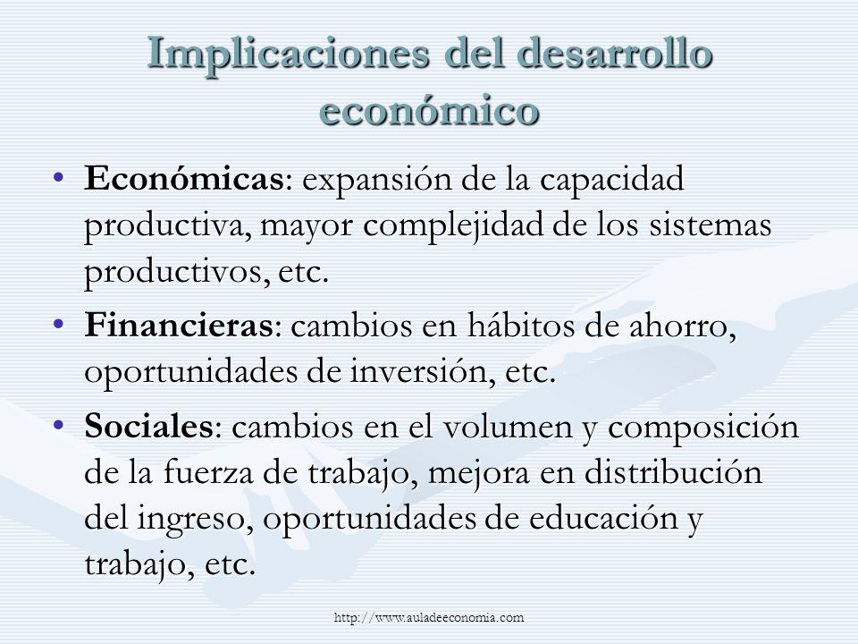 http://www.auladeeconomia.com Implicaciones del desarrollo económico Económicas: expansión de la capacidad productiva, mayor complejidad de los sistem