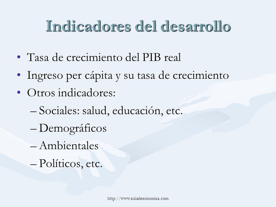 http://www.auladeeconomia.com Indicadores del desarrollo Tasa de crecimiento del PIB realTasa de crecimiento del PIB real Ingreso per cápita y su tasa