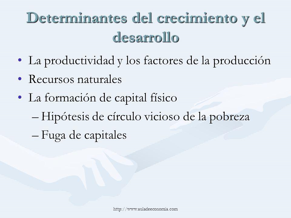 http://www.auladeeconomia.com Determinantes del crecimiento y el desarrollo La productividad y los factores de la producciónLa productividad y los fac