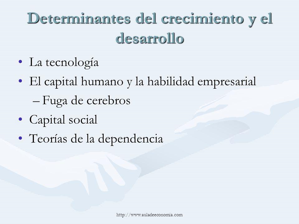 http://www.auladeeconomia.com Determinantes del crecimiento y el desarrollo La tecnologíaLa tecnología El capital humano y la habilidad empresarialEl