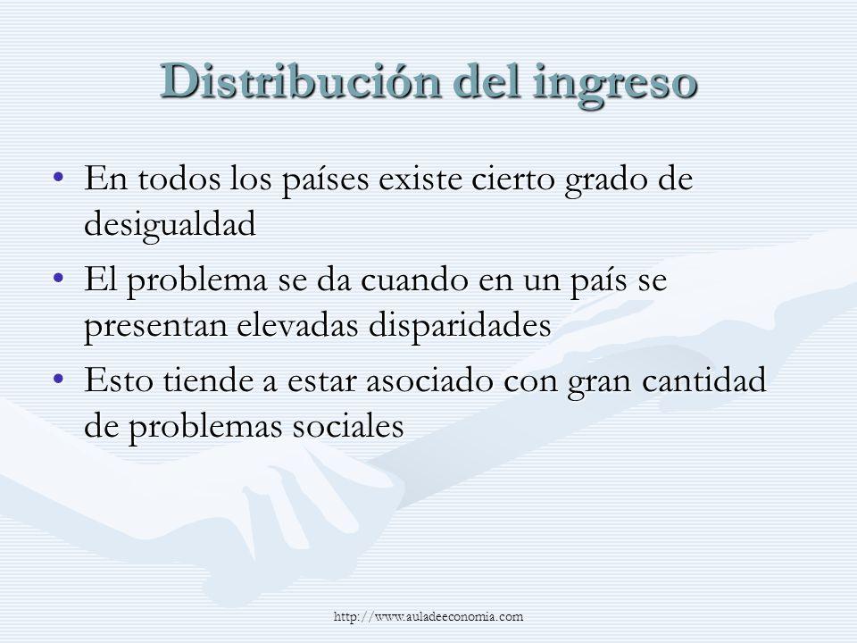 http://www.auladeeconomia.com Distribución del ingreso En todos los países existe cierto grado de desigualdadEn todos los países existe cierto grado d