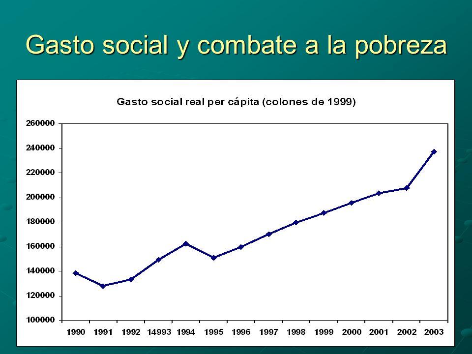 http://www.auladeeconomia.com Gasto social y combate a la pobreza