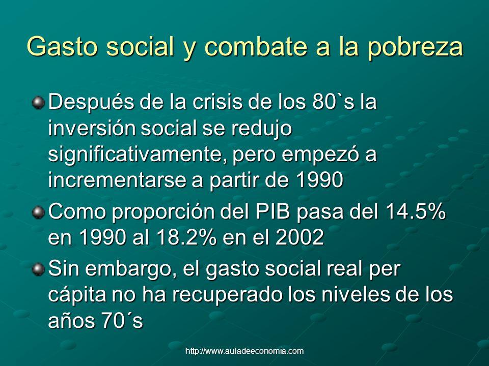 http://www.auladeeconomia.com Gasto social y combate a la pobreza Después de la crisis de los 80`s la inversión social se redujo significativamente, p