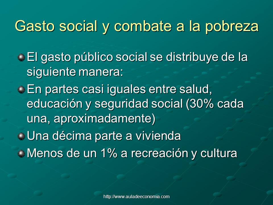 http://www.auladeeconomia.com Gasto social y combate a la pobreza El gasto público social se distribuye de la siguiente manera: En partes casi iguales