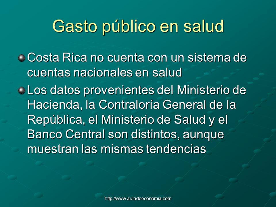 http://www.auladeeconomia.com Gasto público en salud Costa Rica no cuenta con un sistema de cuentas nacionales en salud Los datos provenientes del Min