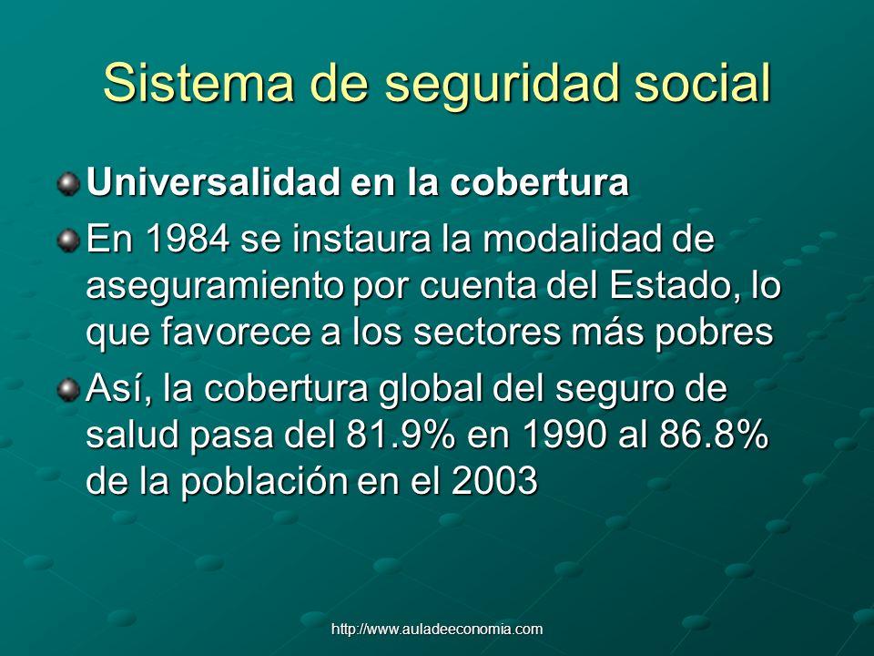 http://www.auladeeconomia.com Sistema de seguridad social Universalidad en la cobertura En 1984 se instaura la modalidad de aseguramiento por cuenta d