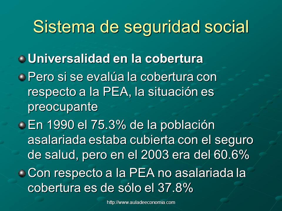 http://www.auladeeconomia.com Sistema de seguridad social Universalidad en la cobertura Pero si se evalúa la cobertura con respecto a la PEA, la situa