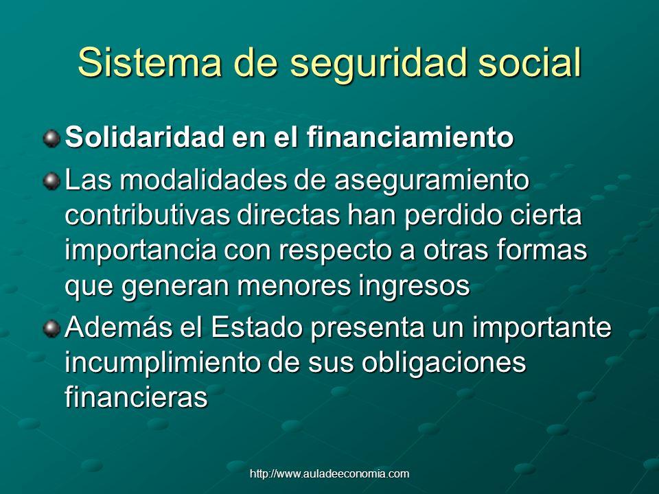 http://www.auladeeconomia.com Sistema de seguridad social Solidaridad en el financiamiento Las modalidades de aseguramiento contributivas directas han