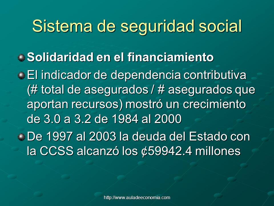 http://www.auladeeconomia.com Sistema de seguridad social Solidaridad en el financiamiento El indicador de dependencia contributiva (# total de asegur