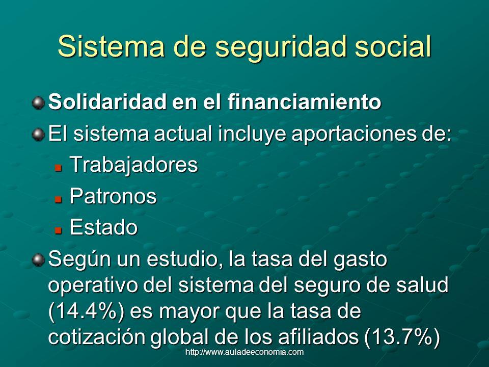 http://www.auladeeconomia.com Sistema de seguridad social Solidaridad en el financiamiento El sistema actual incluye aportaciones de: Trabajadores Tra