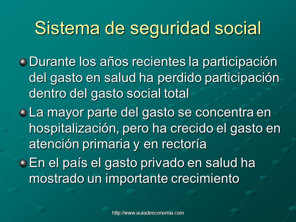 http://www.auladeeconomia.com Sistema de seguridad social Durante los años recientes la participación del gasto en salud ha perdido participación dent