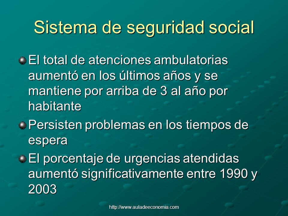 http://www.auladeeconomia.com Sistema de seguridad social El total de atenciones ambulatorias aumentó en los últimos años y se mantiene por arriba de