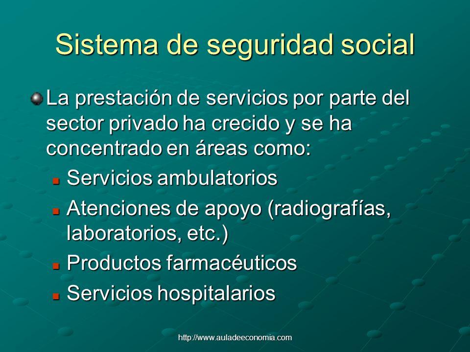 http://www.auladeeconomia.com Sistema de seguridad social La prestación de servicios por parte del sector privado ha crecido y se ha concentrado en ár