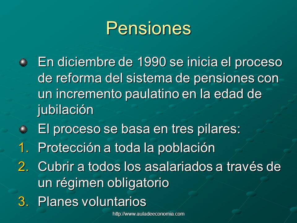 http://www.auladeeconomia.com Pensiones En diciembre de 1990 se inicia el proceso de reforma del sistema de pensiones con un incremento paulatino en l