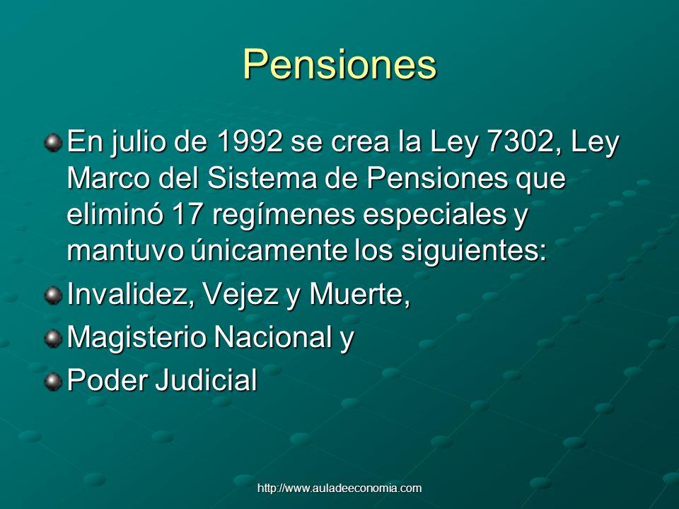 http://www.auladeeconomia.com Pensiones En julio de 1992 se crea la Ley 7302, Ley Marco del Sistema de Pensiones que eliminó 17 regímenes especiales y