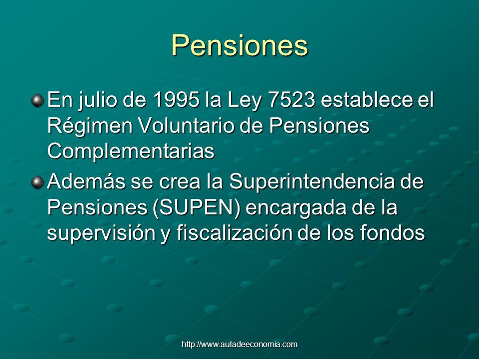 http://www.auladeeconomia.com Pensiones En julio de 1995 la Ley 7523 establece el Régimen Voluntario de Pensiones Complementarias Además se crea la Su