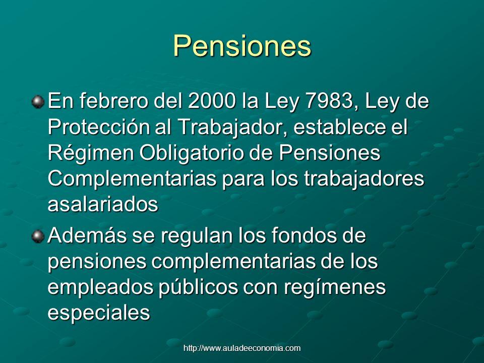 http://www.auladeeconomia.com Pensiones En febrero del 2000 la Ley 7983, Ley de Protección al Trabajador, establece el Régimen Obligatorio de Pensione