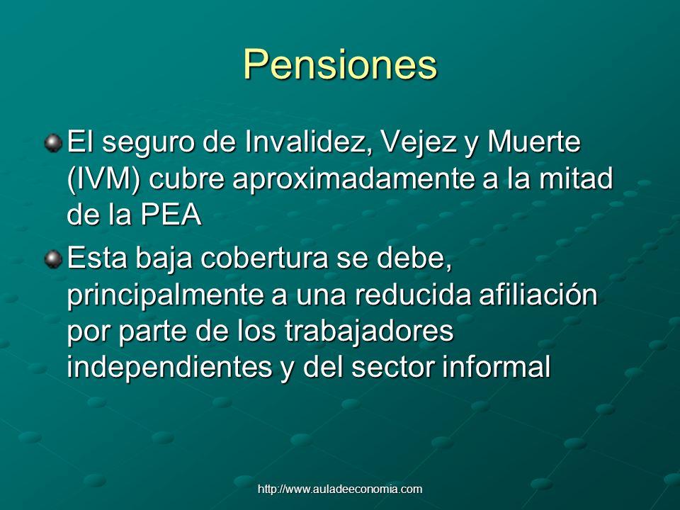 http://www.auladeeconomia.com Pensiones El seguro de Invalidez, Vejez y Muerte (IVM) cubre aproximadamente a la mitad de la PEA Esta baja cobertura se