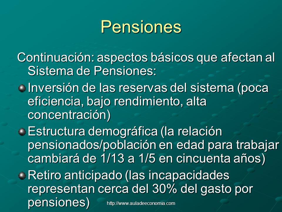 http://www.auladeeconomia.com Pensiones Continuación: aspectos básicos que afectan al Sistema de Pensiones: Inversión de las reservas del sistema (poc