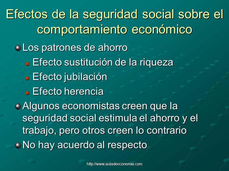 http://www.auladeeconomia.com Efectos de la seguridad social sobre el comportamiento económico Los patrones de ahorro Efecto sustitución de la riqueza