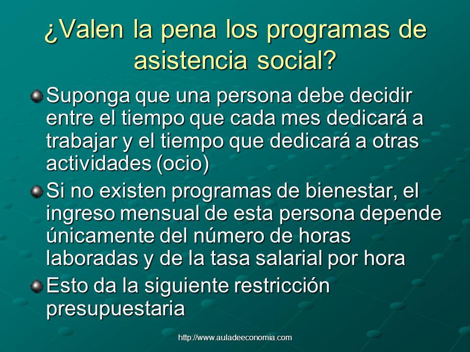 http://www.auladeeconomia.com ¿Valen la pena los programas de asistencia social? Suponga que una persona debe decidir entre el tiempo que cada mes ded