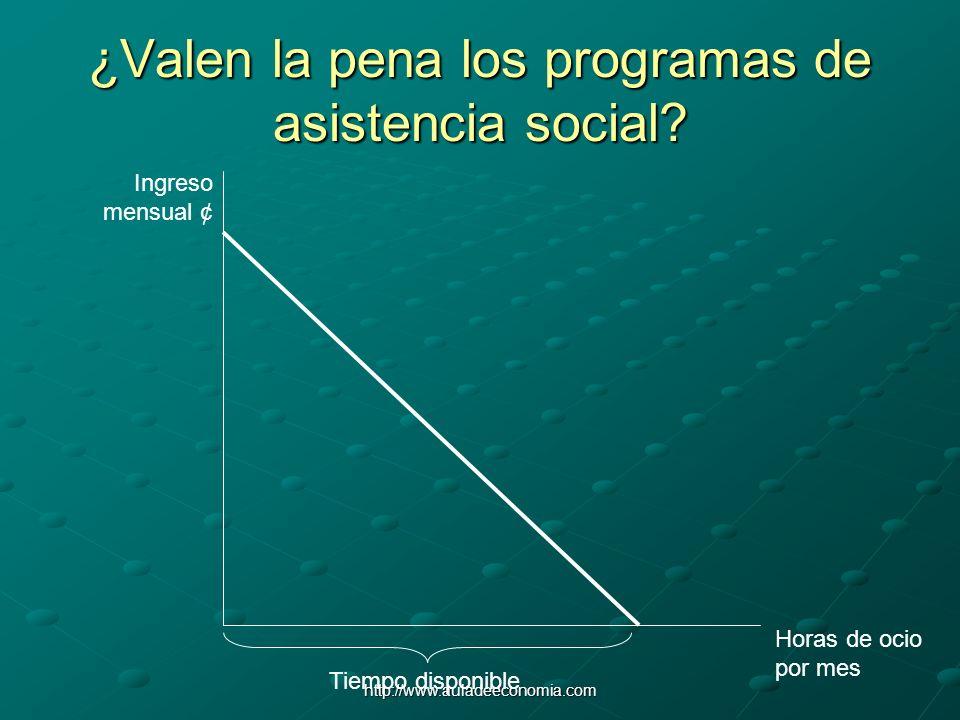 http://www.auladeeconomia.com ¿Valen la pena los programas de asistencia social? Horas de ocio por mes Ingreso mensual ¢ Tiempo disponible