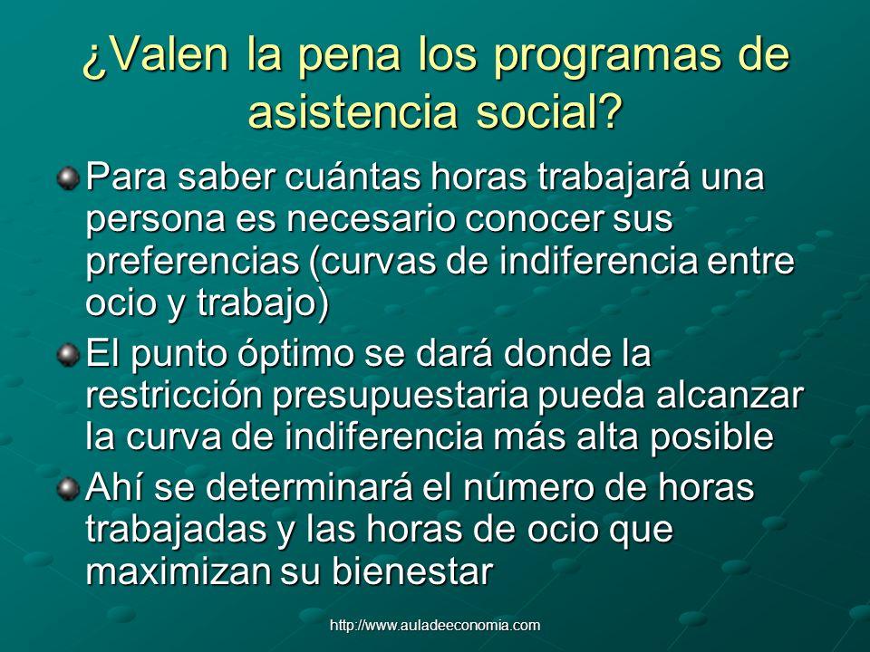 http://www.auladeeconomia.com ¿Valen la pena los programas de asistencia social? Para saber cuántas horas trabajará una persona es necesario conocer s