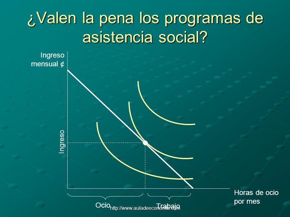 http://www.auladeeconomia.com ¿Valen la pena los programas de asistencia social? Horas de ocio por mes Ingreso mensual ¢ Ocio Trabajo Ingreso