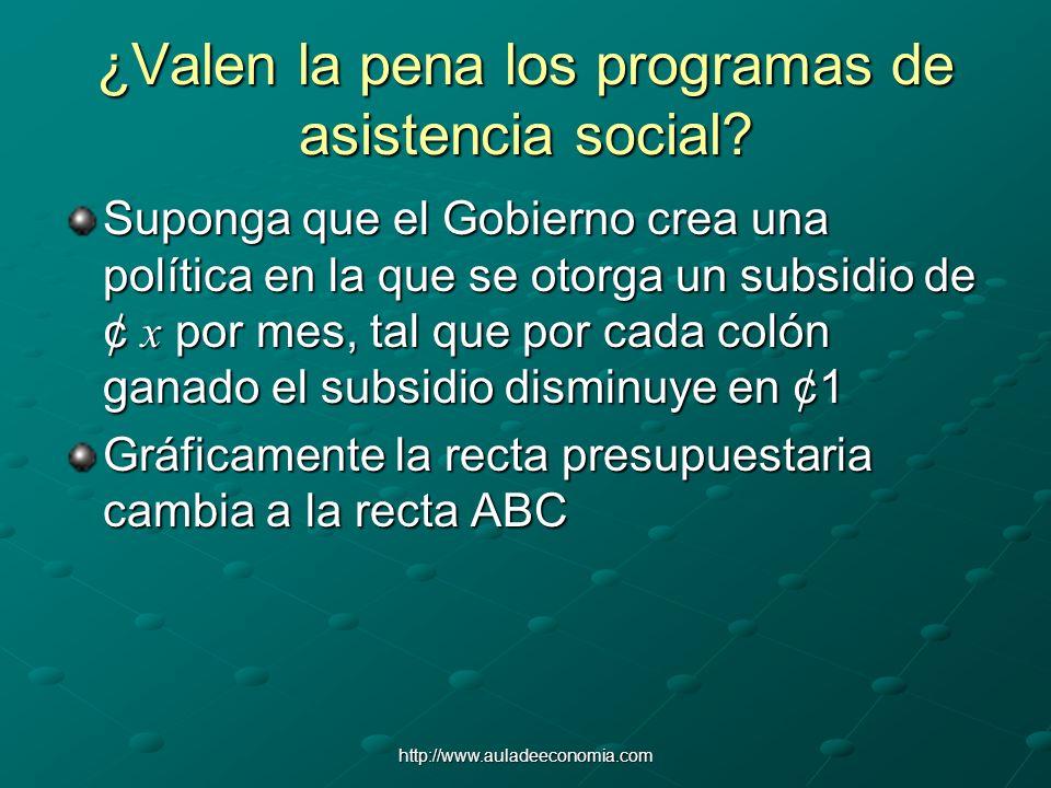 http://www.auladeeconomia.com ¿Valen la pena los programas de asistencia social? Suponga que el Gobierno crea una política en la que se otorga un subs