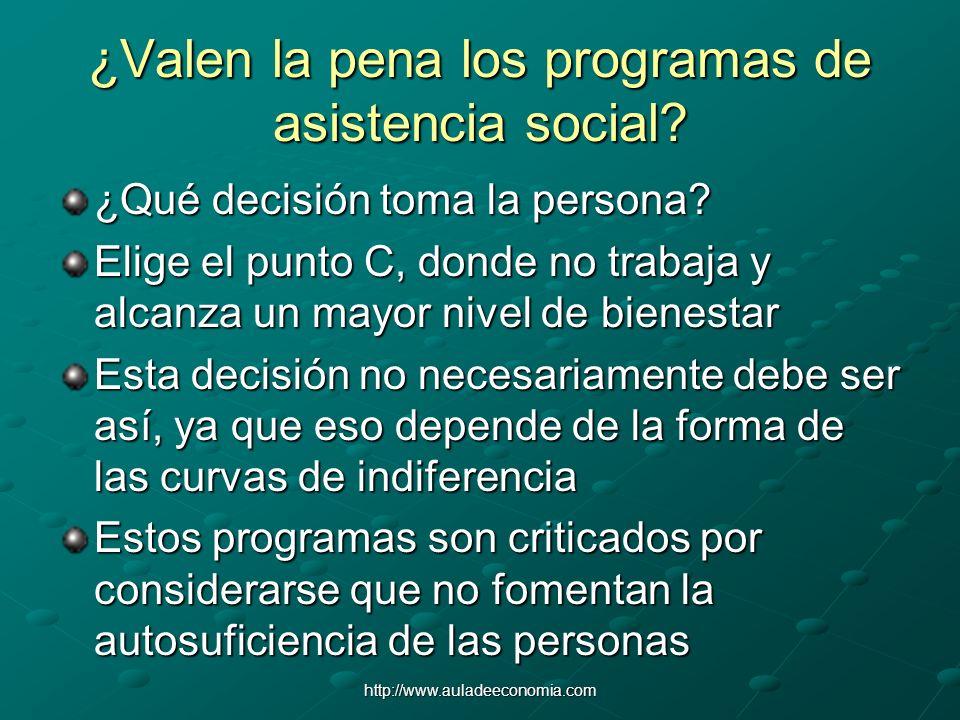http://www.auladeeconomia.com ¿Valen la pena los programas de asistencia social? ¿Qué decisión toma la persona? Elige el punto C, donde no trabaja y a
