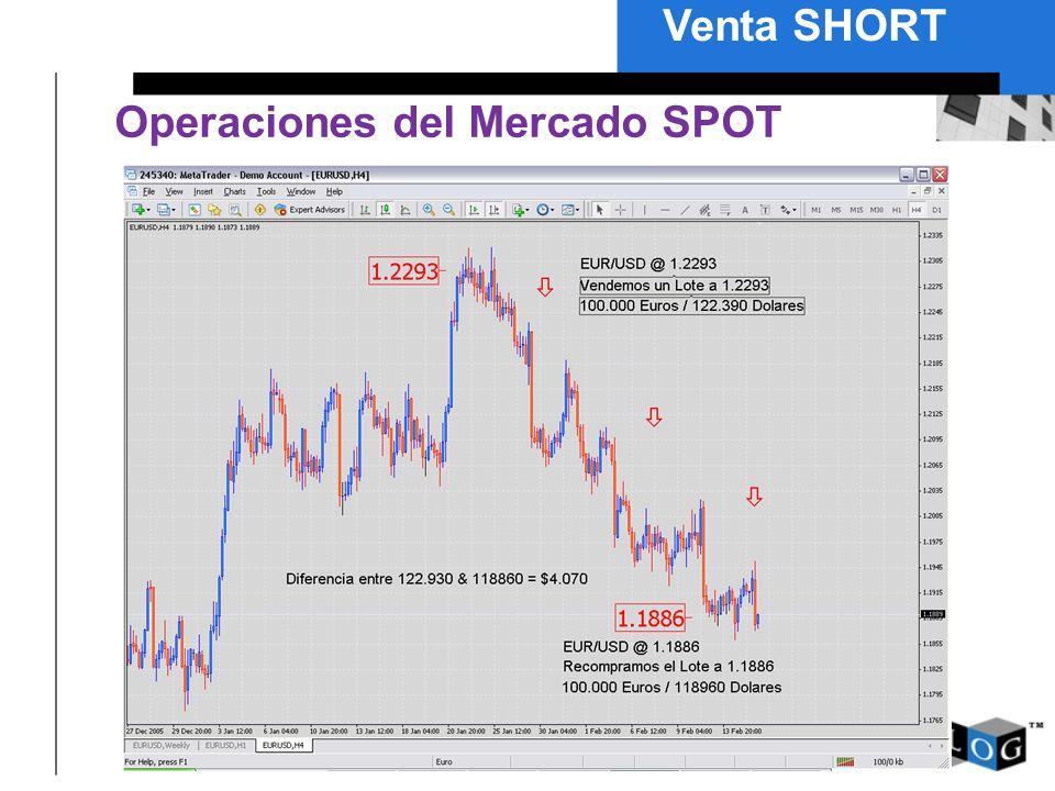 http://www.auladeeconomia.com Operaciones del Mercado SPOT Venta SHORT