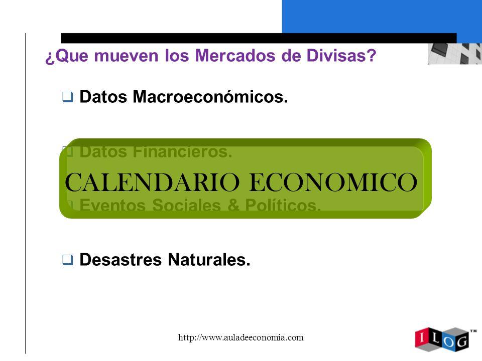 http://www.auladeeconomia.com ¿Que mueven los Mercados de Divisas? q Datos Macroeconómicos. q Datos Financieros. q Eventos Sociales & Políticos. q Des